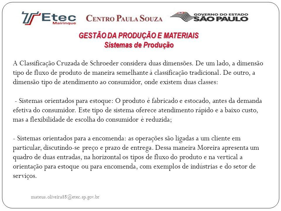 mateus.oliveira85@etec.sp.gov.br A Classificação Cruzada de Schroeder considera duas dimensões. De um lado, a dimensão tipo de fluxo de produto de man