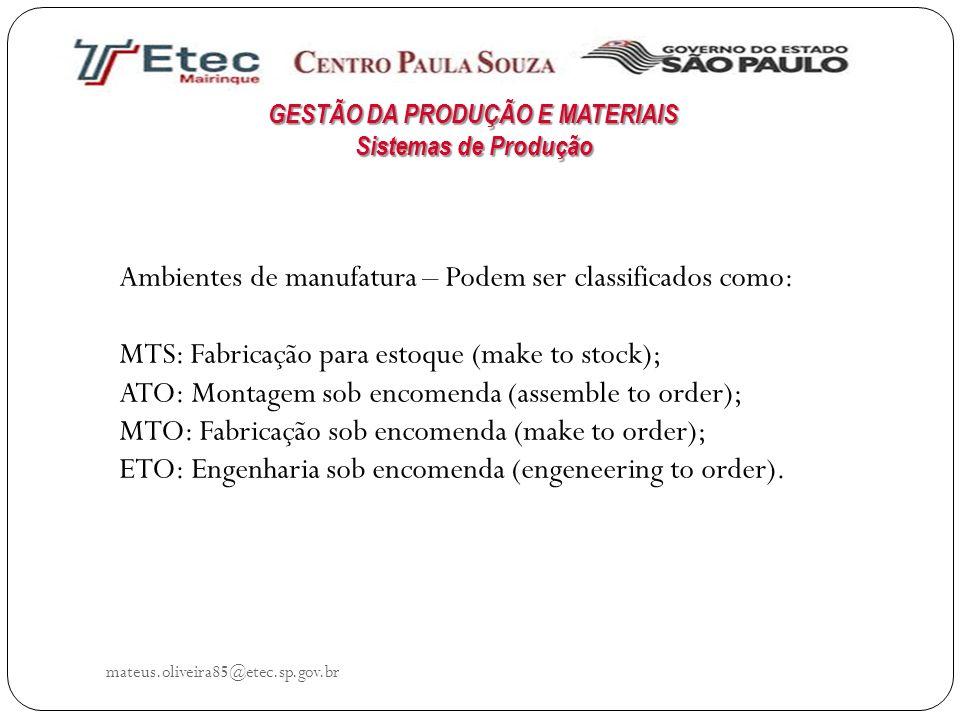 mateus.oliveira85@etec.sp.gov.br GESTÃO DA PRODUÇÃO E MATERIAIS Sistemas de Produção Ambientes de manufatura – Podem ser classificados como: MTS: Fabr
