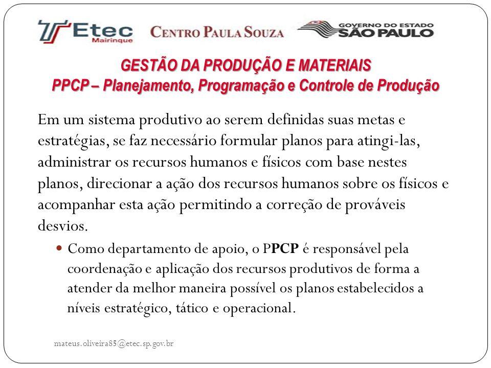 GESTÃO DA PRODUÇÃO E MATERIAIS PPCP – Planejamento, Programação e Controle de Produção mateus.oliveira85@etec.sp.gov.br Em um sistema produtivo ao ser