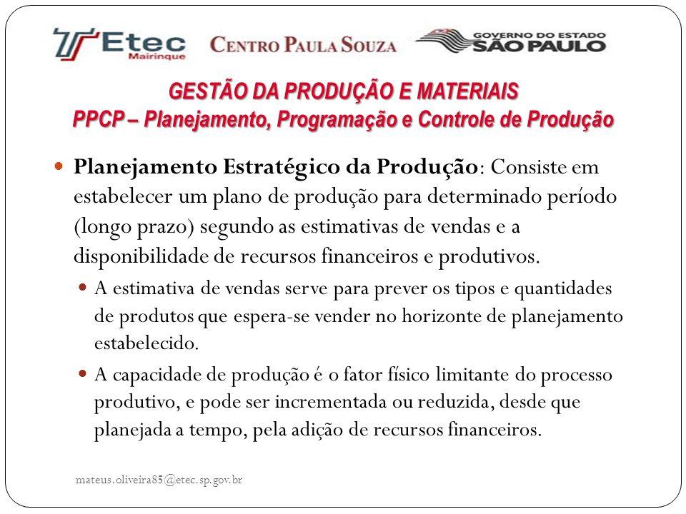 GESTÃO DA PRODUÇÃO E MATERIAIS PPCP – Planejamento, Programação e Controle de Produção mateus.oliveira85@etec.sp.gov.br Planejamento Estratégico da Pr