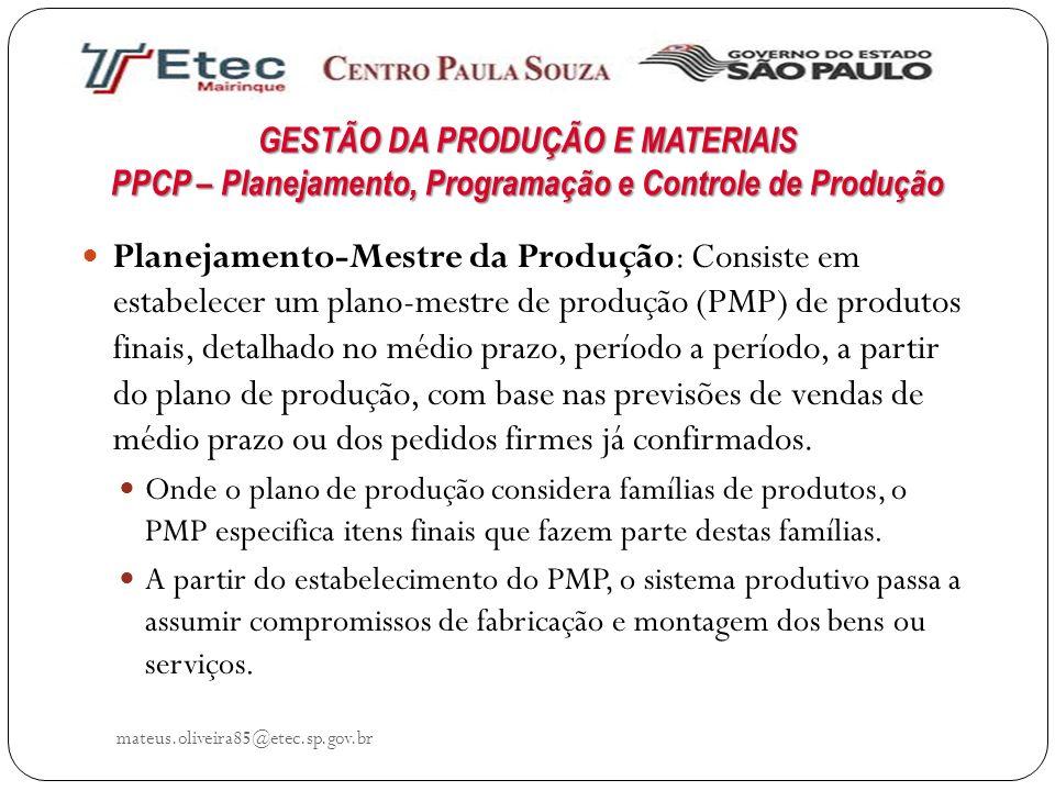GESTÃO DA PRODUÇÃO E MATERIAIS PPCP – Planejamento, Programação e Controle de Produção mateus.oliveira85@etec.sp.gov.br Planejamento-Mestre da Produçã