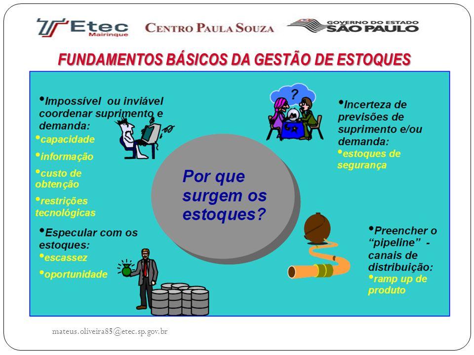 FUNDAMENTOS BÁSICOS DA GESTÃO DE ESTOQUES mateus.oliveira85@etec.sp.gov.br
