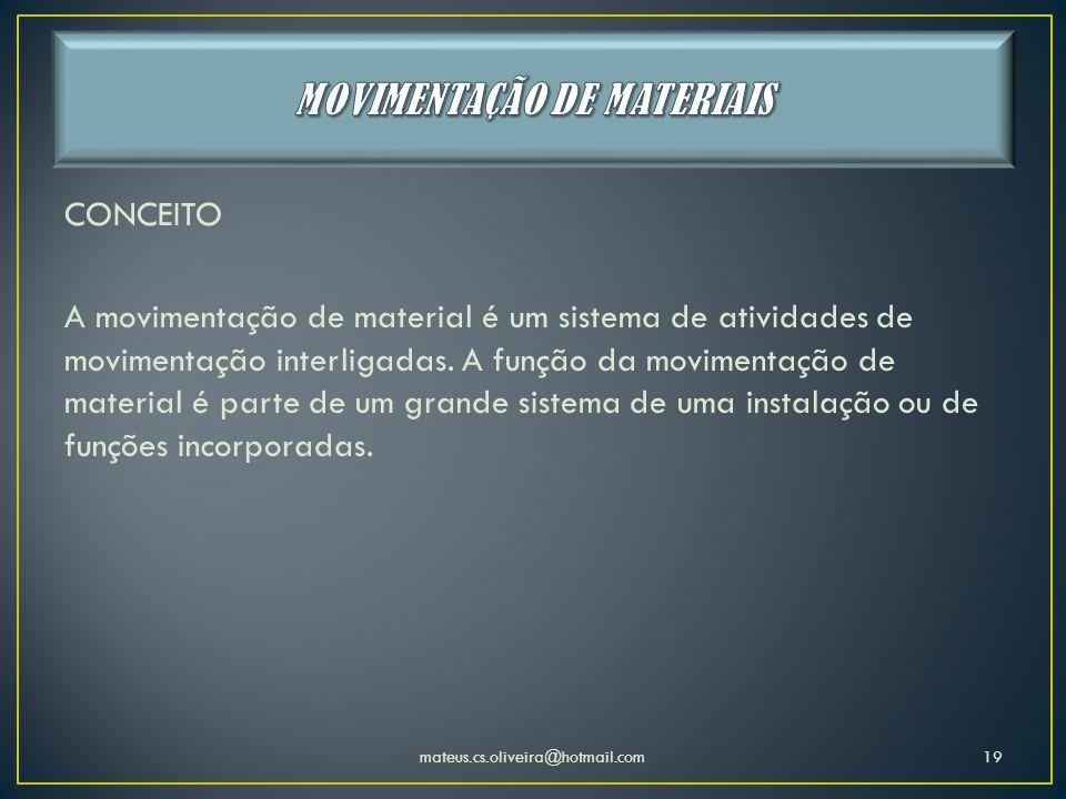 CONCEITO A movimentação de material é um sistema de atividades de movimentação interligadas. A função da movimentação de material é parte de um grande