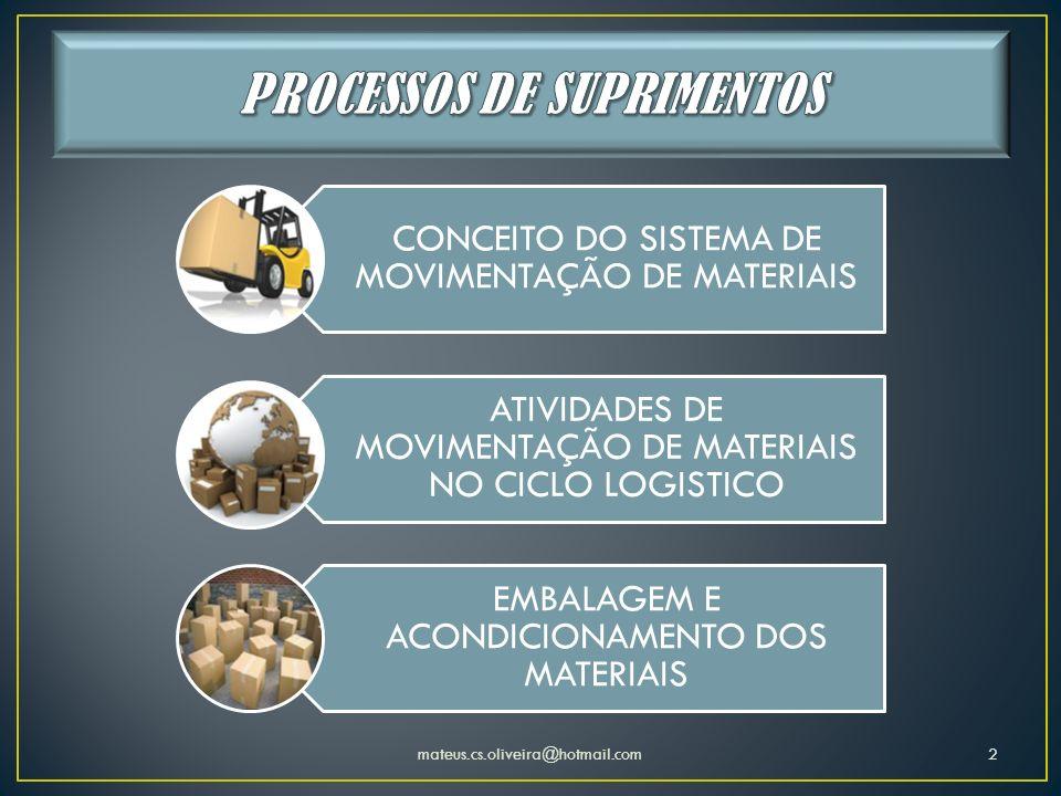 CONCEITO DO SISTEMA DE MOVIMENTAÇÃO DE MATERIAIS ATIVIDADES DE MOVIMENTAÇÃO DE MATERIAIS NO CICLO LOGISTICO EMBALAGEM E ACONDICIONAMENTO DOS MATERIAIS