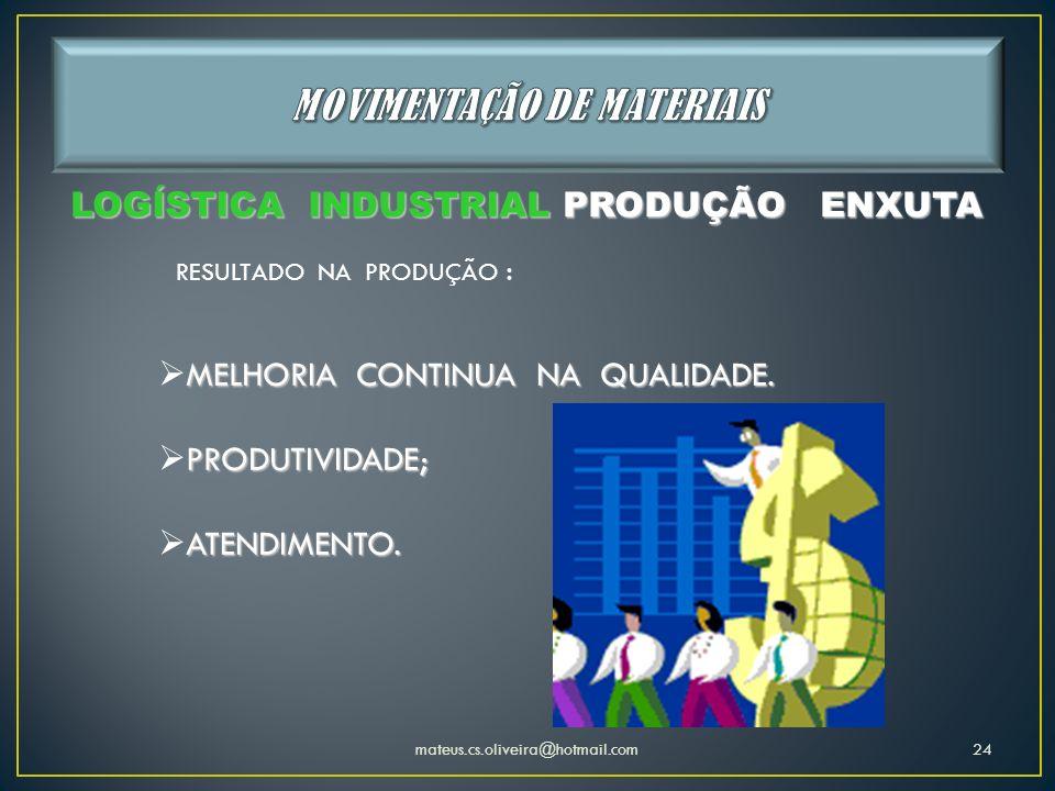 LOGÍSTICA INDUSTRIAL PRODUÇÃO ENXUTA RESULTADO NA PRODUÇÃO : MELHORIA CONTINUA NA QUALIDADE. PRODUTIVIDADE; ATENDIMENTO. mateus.cs.oliveira@hotmail.co