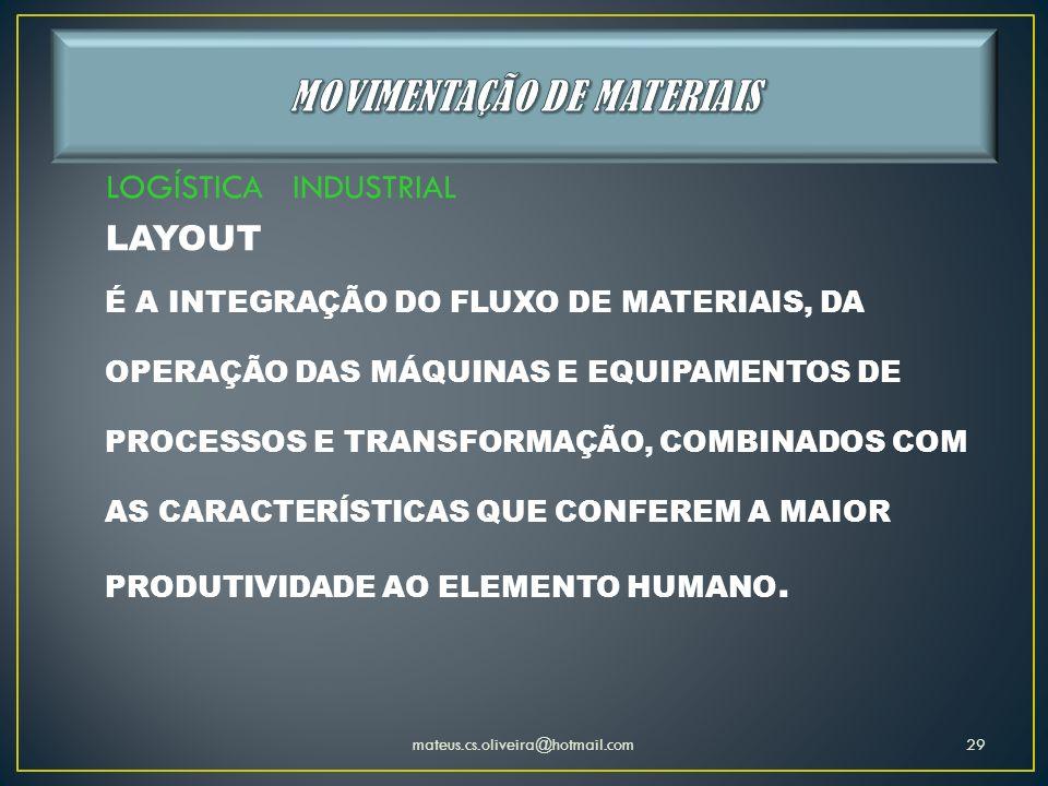 LOGÍSTICA INDUSTRIAL LAYOUT É A INTEGRAÇÃO DO FLUXO DE MATERIAIS, DA OPERAÇÃO DAS MÁQUINAS E EQUIPAMENTOS DE PROCESSOS E TRANSFORMAÇÃO, COMBINADOS COM