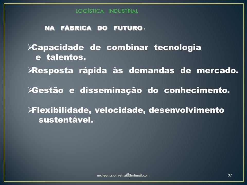 LOGÍSTICA INDUSTRIAL NA FÁBRICA DO FUTURO NA FÁBRICA DO FUTURO : Capacidade de combinar tecnologia e talentos. Resposta rápida às demandas de mercado.