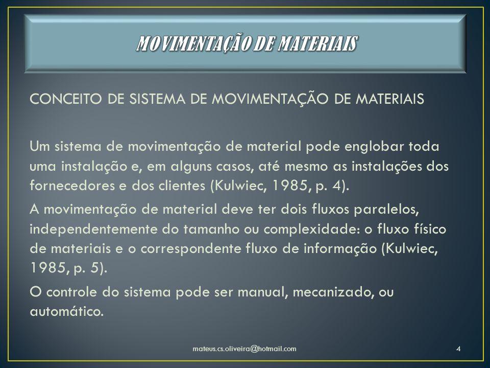 CONCEITO DE SISTEMA DE MOVIMENTAÇÃO DE MATERIAIS Um sistema de movimentação de material pode englobar toda uma instalação e, em alguns casos, até mesm