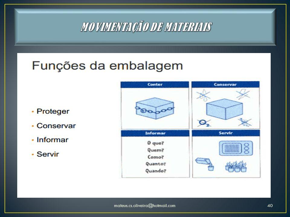 mateus.cs.oliveira@hotmail.com40