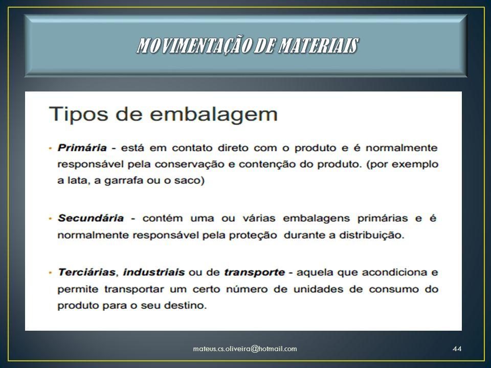 mateus.cs.oliveira@hotmail.com44