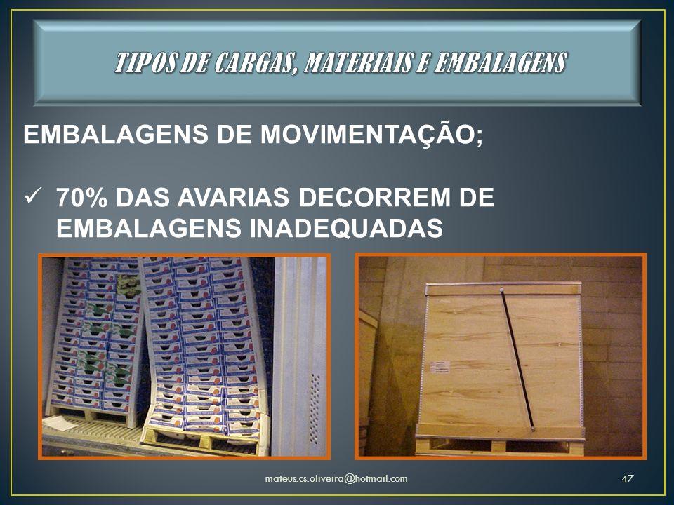 mateus.cs.oliveira@hotmail.com47 EMBALAGENS DE MOVIMENTAÇÃO; 70% DAS AVARIAS DECORREM DE EMBALAGENS INADEQUADAS