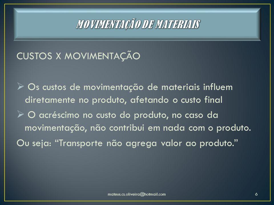 CUSTOS X MOVIMENTAÇÃO Os custos de movimentação de materiais influem diretamente no produto, afetando o custo final O acréscimo no custo do produto, n