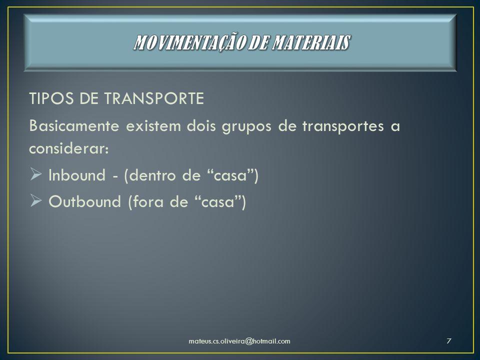 TIPOS DE TRANSPORTE Basicamente existem dois grupos de transportes a considerar: Inbound - (dentro de casa) Outbound (fora de casa) mateus.cs.oliveira