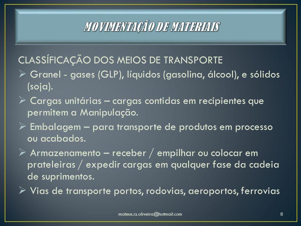 CLASSÍFICAÇÃO DOS MEIOS DE TRANSPORTE Granel - gases (GLP), líquidos (gasolina, álcool), e sólidos (soja). Cargas unitárias – cargas contidas em recip