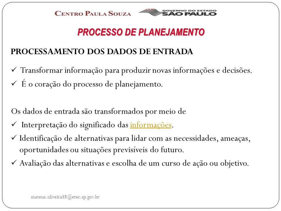 mateus.oliveira85@etec.sp.gov.br PROCESSO DE PLANEJAMENTO PROCESSAMENTO DOS DADOS DE ENTRADA Transformar informação para produzir novas informações e decisões.