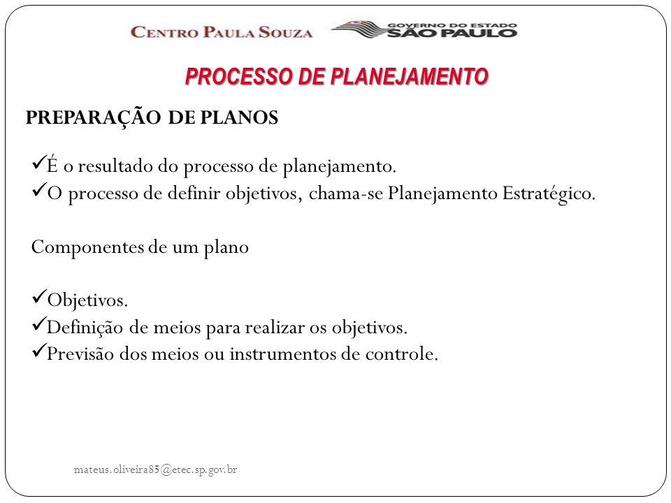 mateus.oliveira85@etec.sp.gov.br PROCESSO DE PLANEJAMENTO PREPARAÇÃO DE PLANOS É o resultado do processo de planejamento.