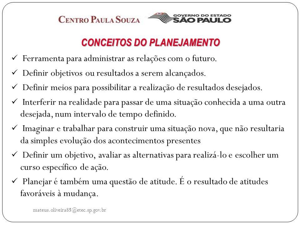 CONCEITOS E PRINCÍPIOS DO PLANEJAMENTO CONTEXTO HISTÓRICO DA QUALIDADE NAS ORGANIZAÇÕES HISTÓRIA DA TEORIA DA ADMINISTRAÇÃO FUNDAMENTOS DA ADMINISTRAÇÃO mateus.oliveira85@etec.sp.gov.br GESTÃO EMPRESARIAL GESTÃO EMPRESARIAL