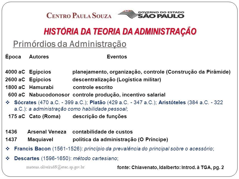 mateus.oliveira85@etec.sp.gov.br HISTÓRIA DA TEORIA DA ADMINISTRAÇÃO fonte: Chiavenato, Idalberto: Introd.