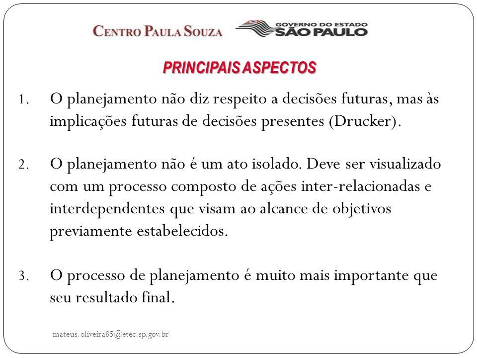 mateus.oliveira85@etec.sp.gov.br PRINCÍPIOS ESPECÍFICOS DO PLANEJAMENTO a.Planejamento participativo b.Planejamento coordenado c.Planejamento integrado d.Planejamento permanente