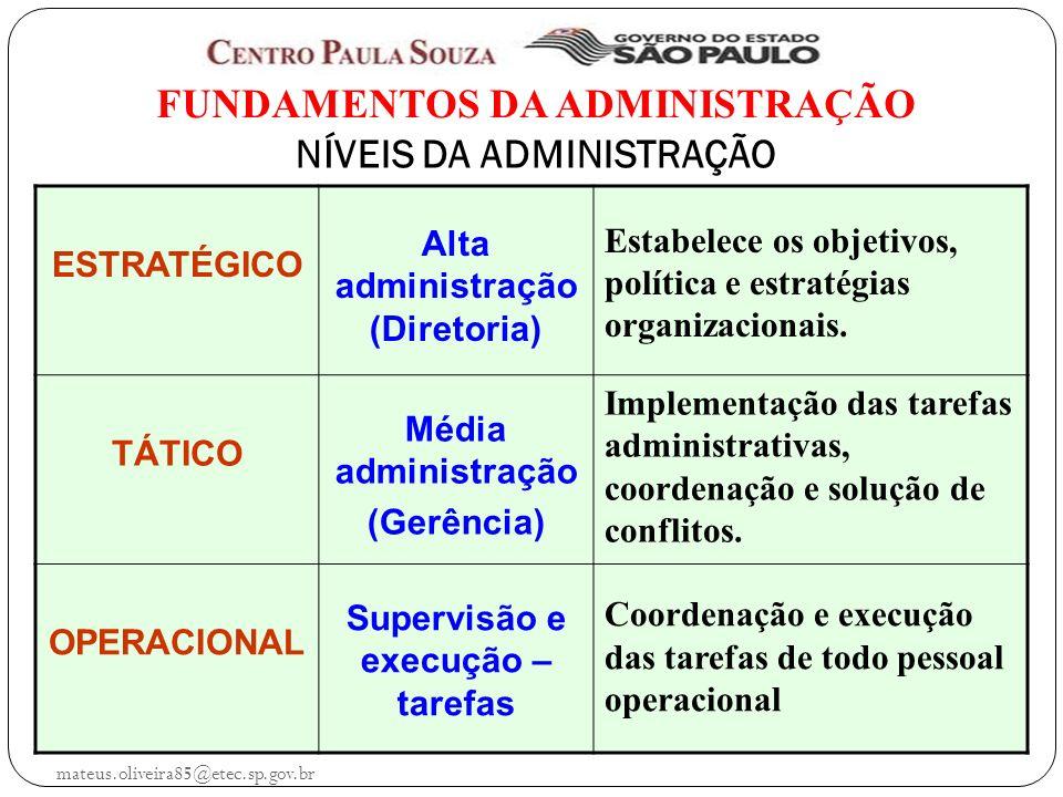 mateus.oliveira85@etec.sp.gov.br FUNDAMENTOS DA ADMINISTRAÇÃO NÍVEIS DA ADMINISTRAÇÃO ESTRATÉGICO Alta administração (Diretoria) Estabelece os objetivos, política e estratégias organizacionais.
