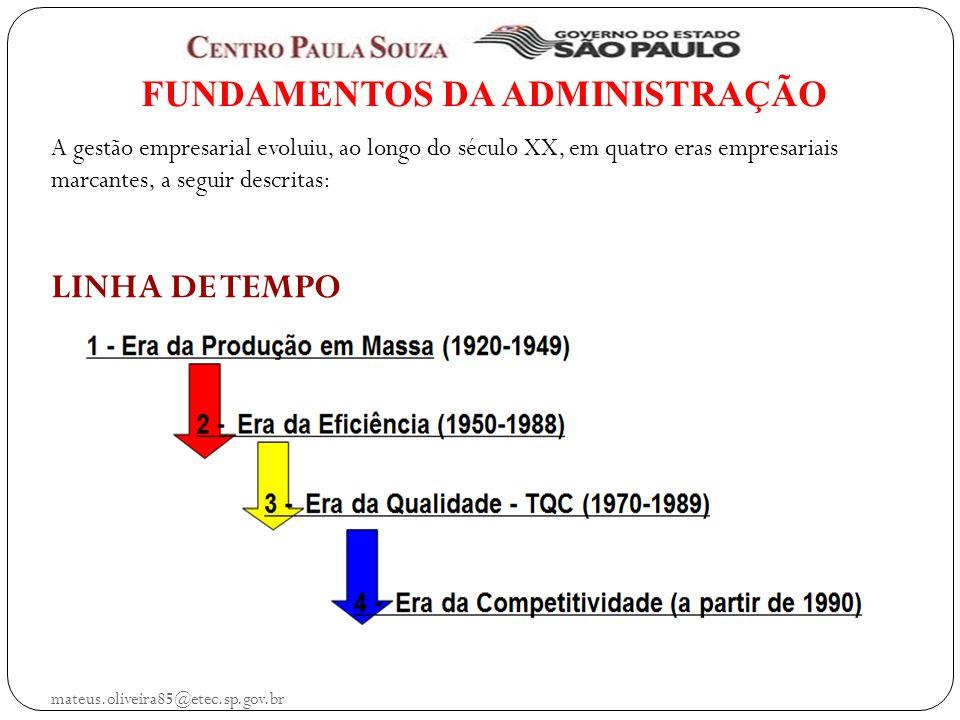 mateus.oliveira85@etec.sp.gov.br FUNDAMENTOS DA ADMINISTRAÇÃO A gestão empresarial evoluiu, ao longo do século XX, em quatro eras empresariais marcantes, a seguir descritas: LINHA DE TEMPO