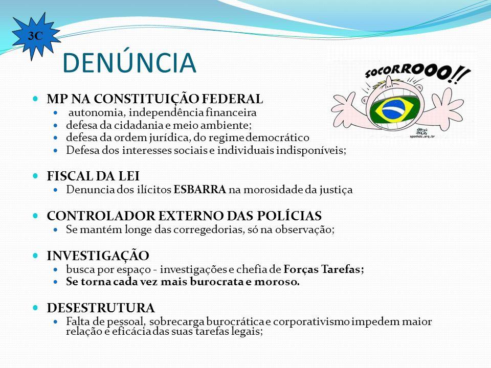 DENÚNCIA MP NA CONSTITUIÇÃO FEDERAL autonomia, independência financeira defesa da cidadania e meio ambiente; defesa da ordem jurídica, do regime democ