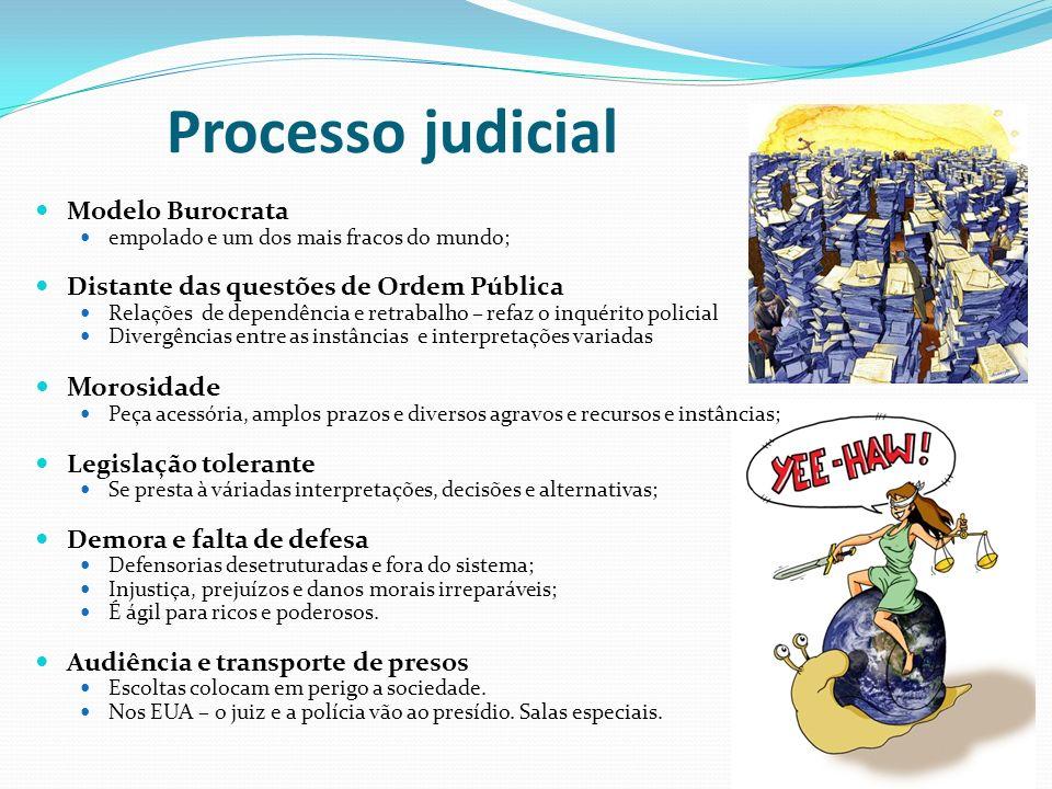 Processo judicial Modelo Burocrata empolado e um dos mais fracos do mundo; Distante das questões de Ordem Pública Relações de dependência e retrabalho