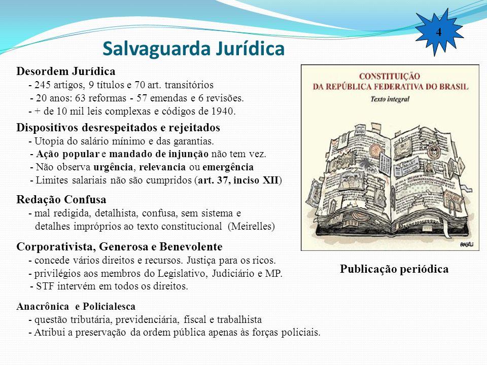 Salvaguarda Jurídica Desordem Jurídica - 245 artigos, 9 títulos e 70 art. transitórios - 20 anos: 63 reformas - 57 emendas e 6 revisões. - + de 10 mil