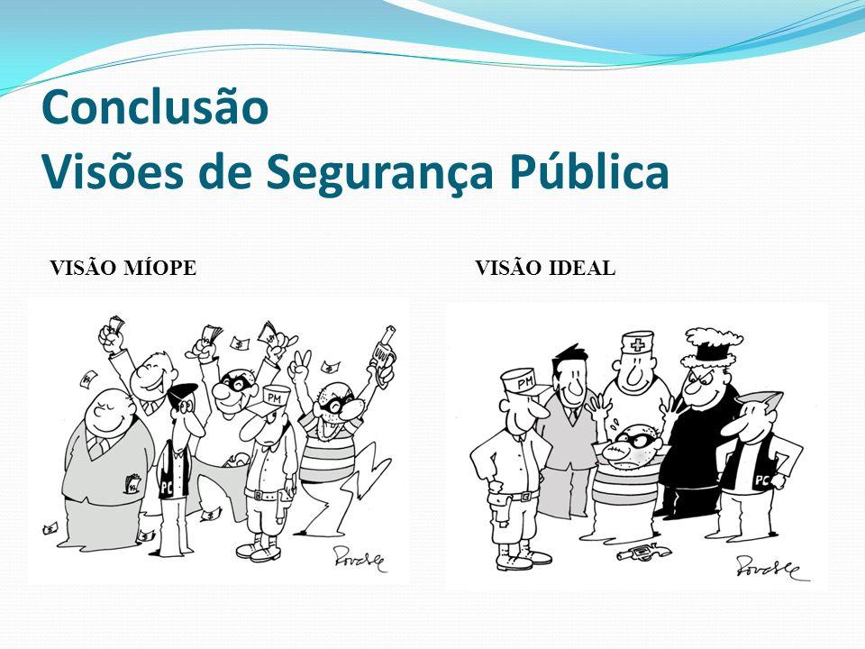 Conclusão Visões de Segurança Pública VISÃO MÍOPEVISÃO IDEAL