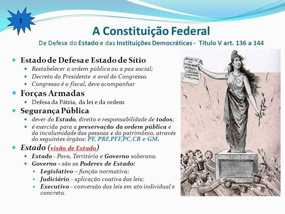 Estado de Defesa e Estado de Sítio Restabelecer a ordem pública ou a paz social; Decreto do Presidente e aval do Congresso. Congresso é o fiscal, deve