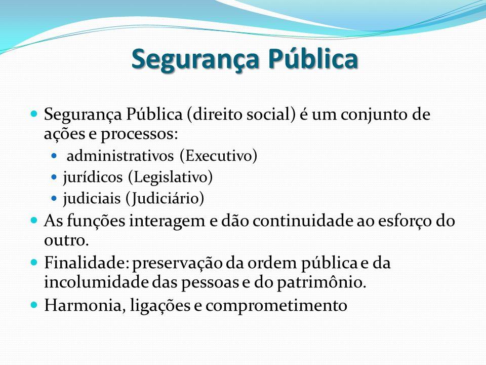 Segurança Pública Segurança Pública (direito social) é um conjunto de ações e processos: administrativos (Executivo) jurídicos (Legislativo) judiciais
