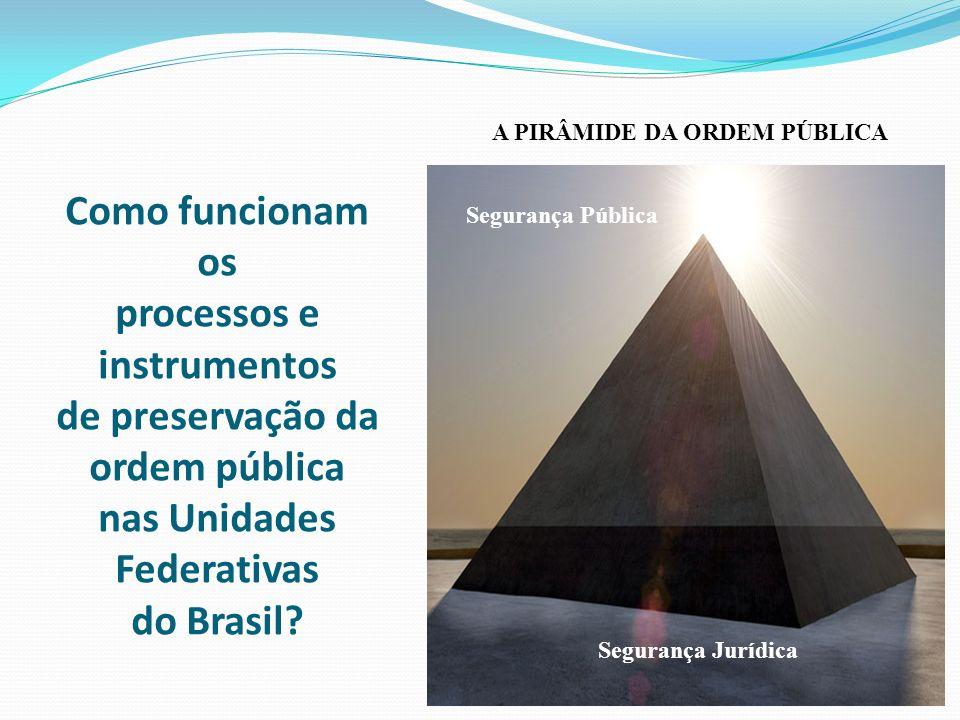 Como funcionam os processos e instrumentos de preservação da ordem pública nas Unidades Federativas do Brasil? Segurança Jurídica A PIRÂMIDE DA ORDEM