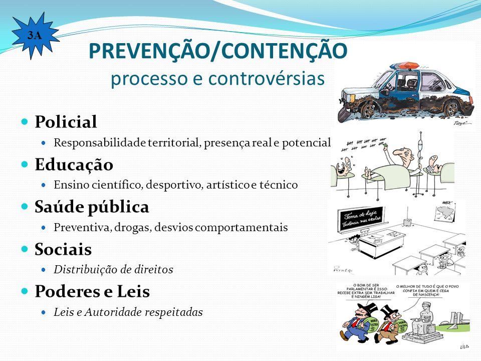 PREVENÇÃO/CONTENÇÃO processo e controvérsias Policial Responsabilidade territorial, presença real e potencial Educação Ensino científico, desportivo,
