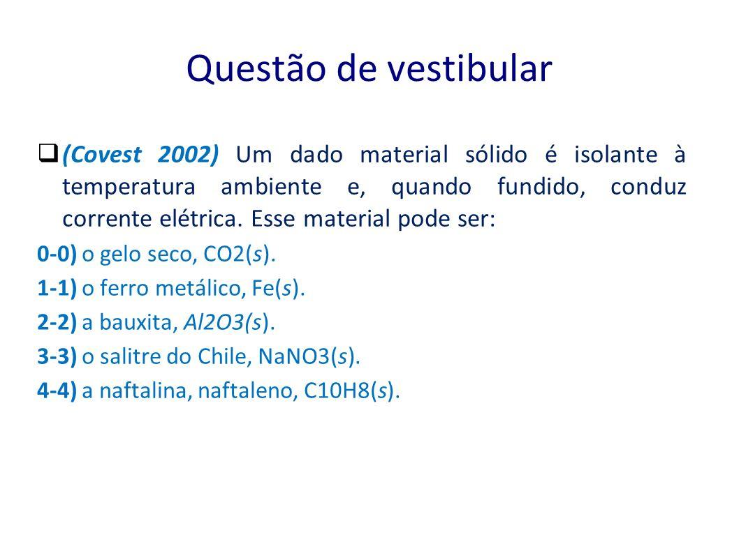 QUÍMICA, 1º Ano do Ensino Médio Ligações Iônicas Questão de vestibular (Covest 2002) Um dado material sólido é isolante à temperatura ambiente e, quan