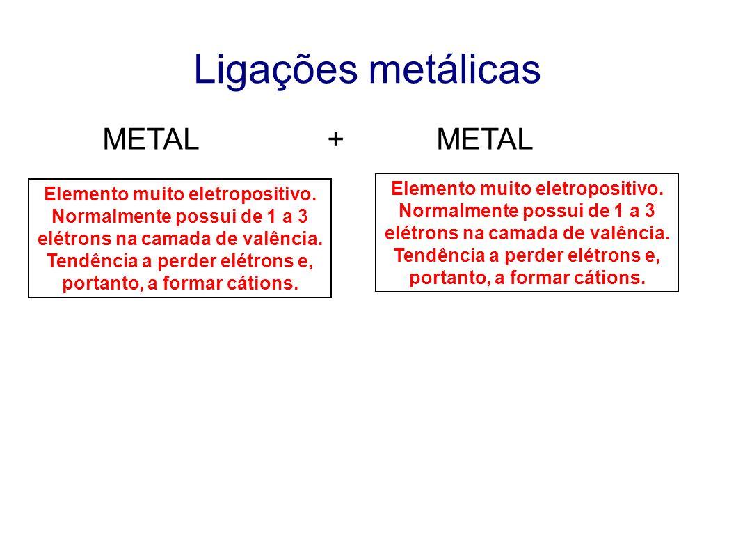 Ligações metálicas METAL +METAL Elemento muito eletropositivo. Normalmente possui de 1 a 3 elétrons na camada de valência. Tendência a perder elétrons