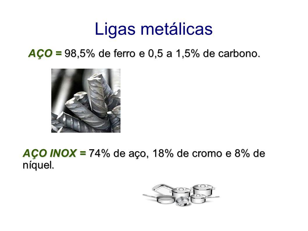 Ligas metálicas AÇO = 98,5% de ferro e 0,5 a 1,5% de carbono. AÇO INOX = 74% de aço, 18% de cromo e 8% de níquel.