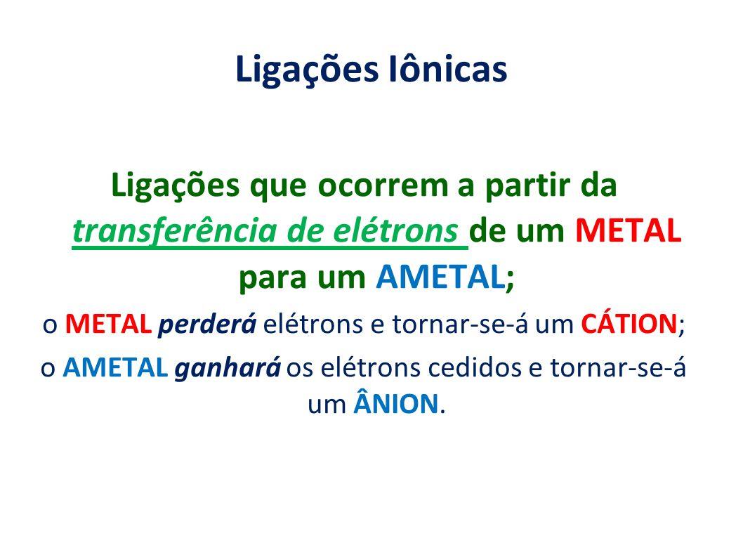 Ligações Iônicas Ligações que ocorrem a partir da transferência de elétrons de um METAL para um AMETAL; o METAL perderá elétrons e tornar-se-á um CÁTI