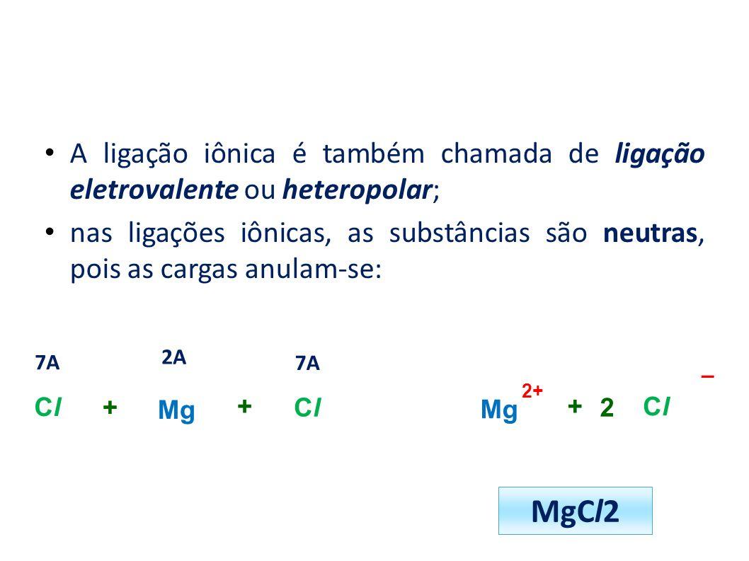 A ligação iônica é também chamada de ligação eletrovalente ou heteropolar; nas ligações iônicas, as substâncias são neutras, pois as cargas anulam-se: