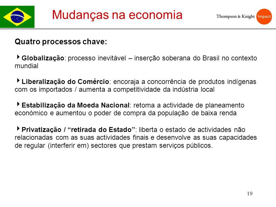 19 Quatro processos chave: Globalização: processo inevitável – inserção soberana do Brasil no contexto mundial Liberalização do Comércio: encoraja a c
