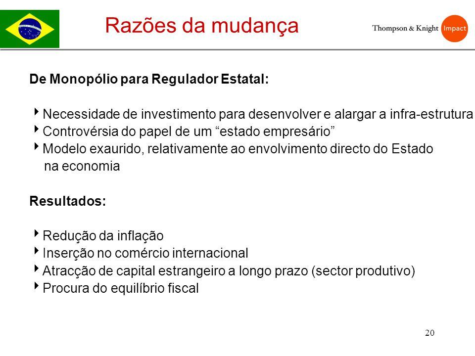 20 De Monopólio para Regulador Estatal: Necessidade de investimento para desenvolver e alargar a infra-estrutura Controvérsia do papel de um estado em