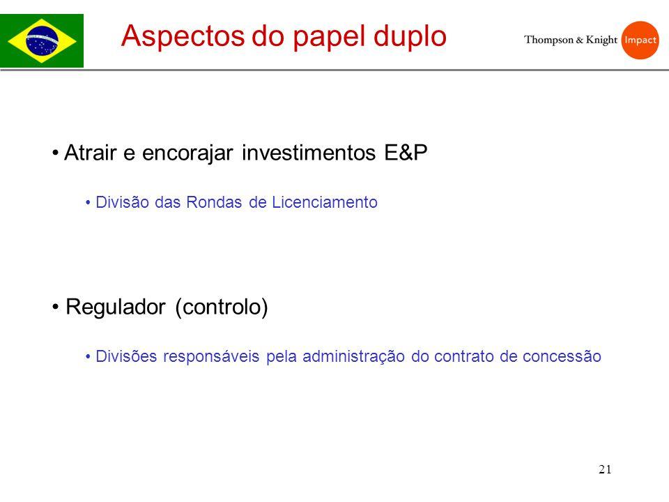 21 Aspectos do papel duplo Atrair e encorajar investimentos E&P Divisão das Rondas de Licenciamento Regulador (controlo) Divisões responsáveis pela ad