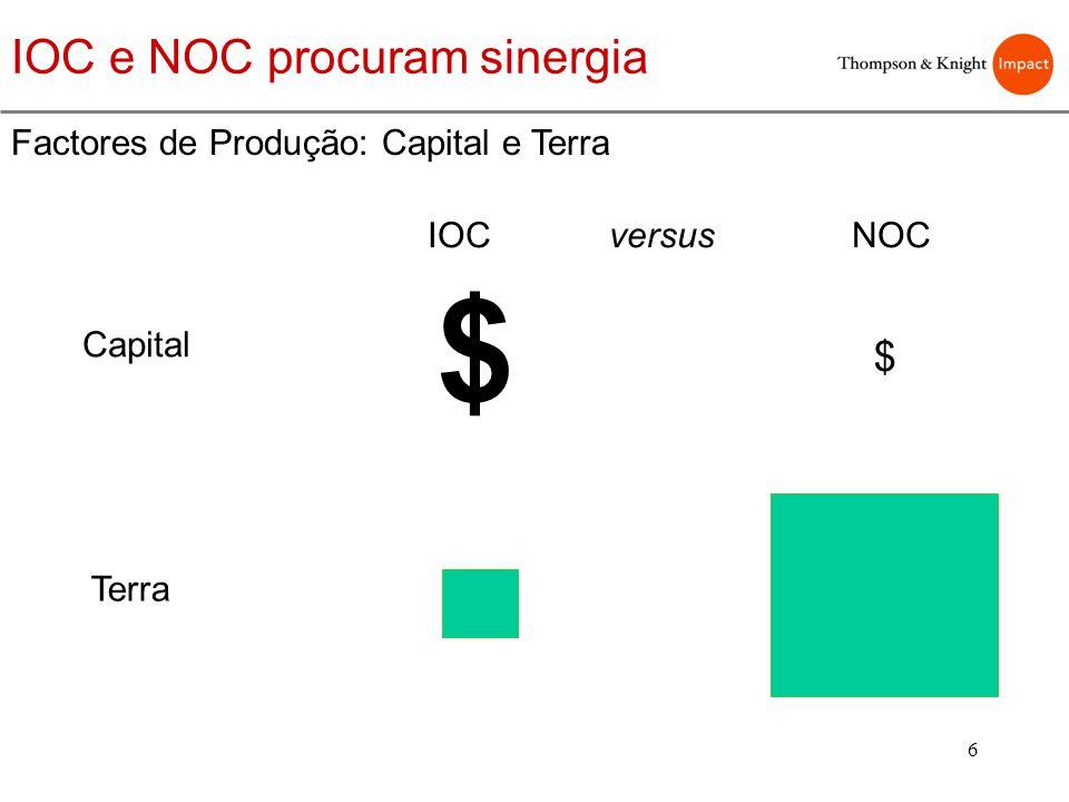 6 IOC e NOC procuram sinergia IOC versus NOC Factores de Produção: Capital e Terra $ $ Capital Terra