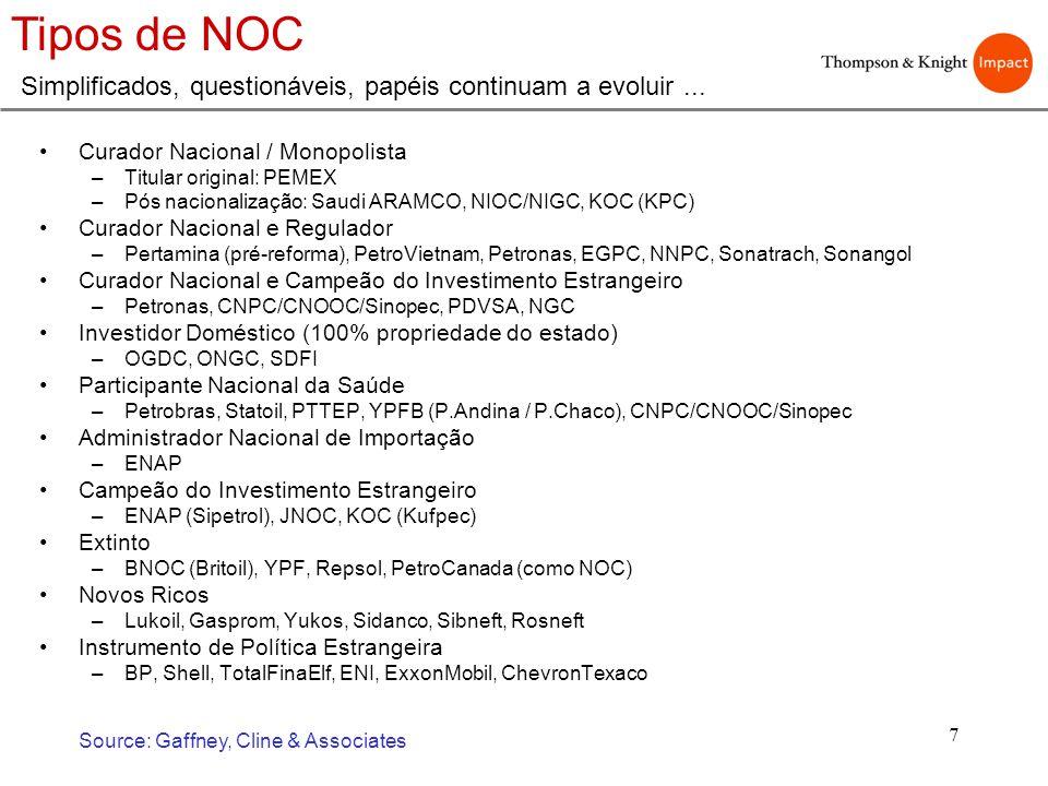 7 Curador Nacional / Monopolista –Titular original: PEMEX –Pós nacionalização: Saudi ARAMCO, NIOC/NIGC, KOC (KPC) Curador Nacional e Regulador –Pertam