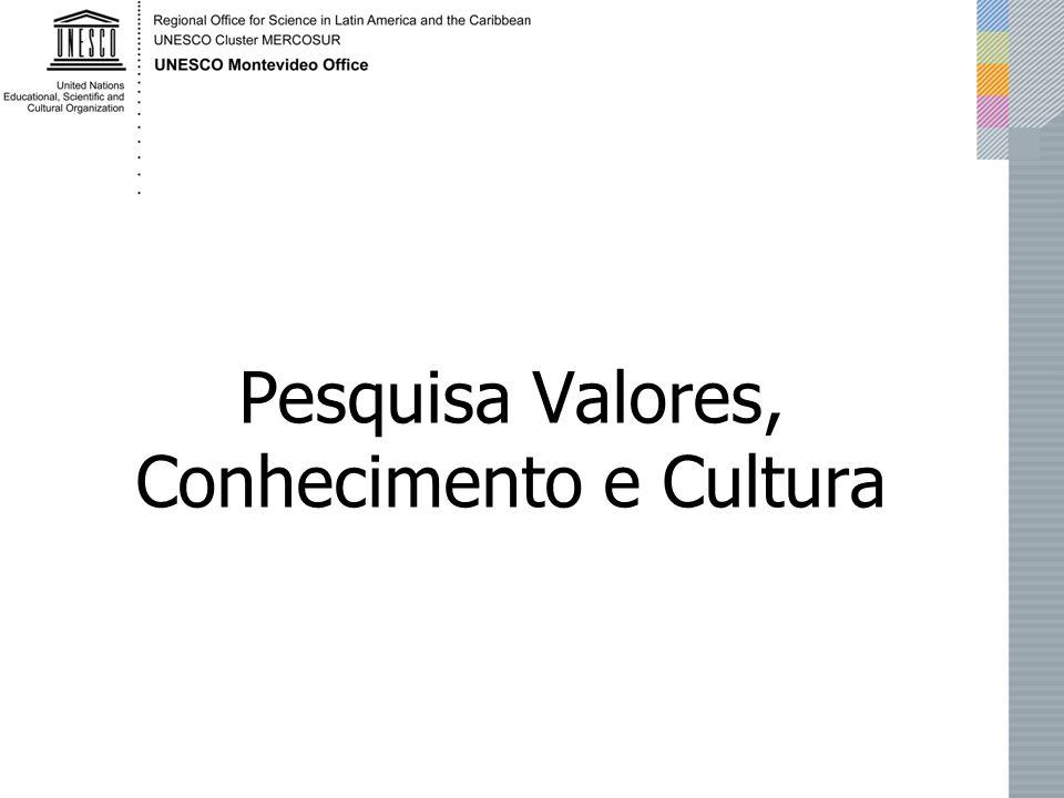 Pesquisa Valores, Conhecimento e Cultura
