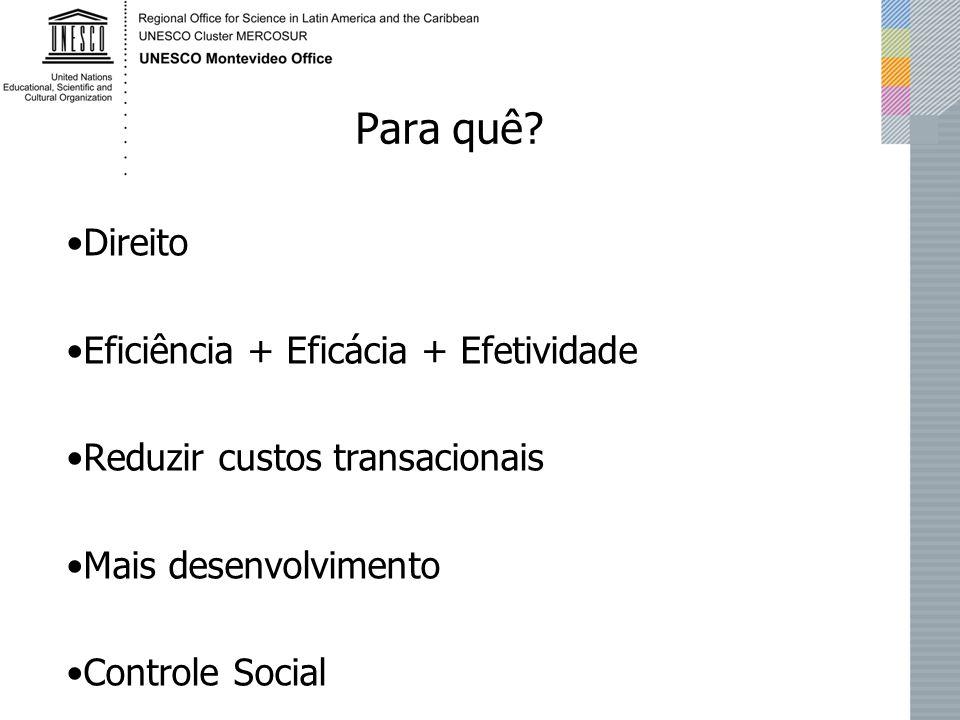 Direito Eficiência + Eficácia + Efetividade Reduzir custos transacionais Mais desenvolvimento Controle Social Para quê?