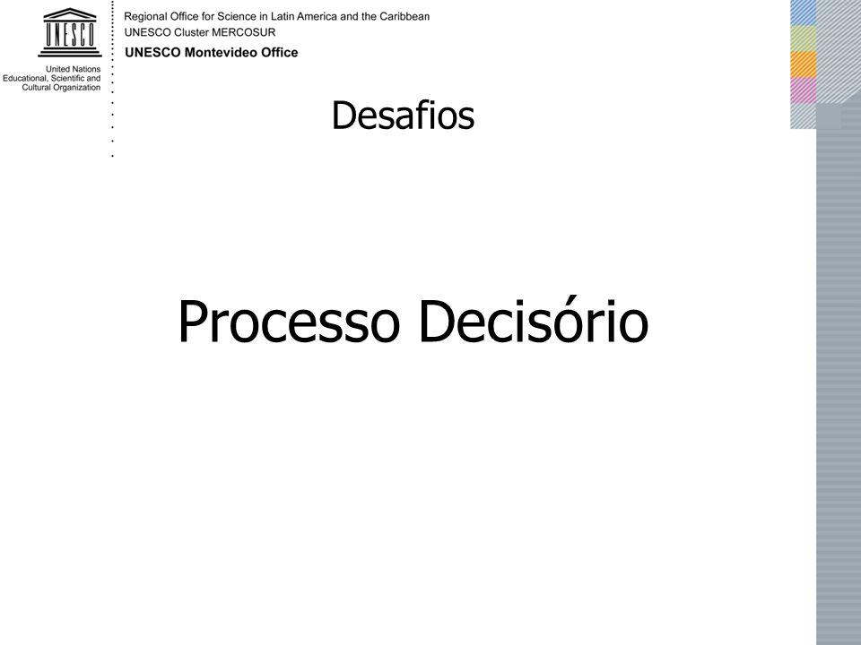 Processo Decisório Desafios