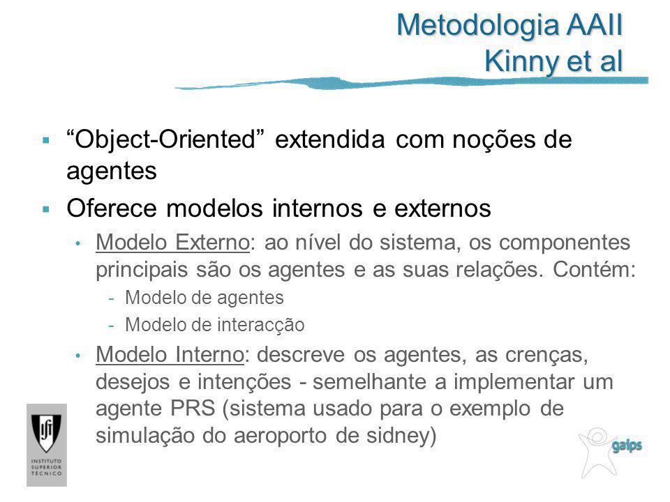 Metodologia AAII Kinny et al Object-Oriented extendida com noções de agentes Oferece modelos internos e externos Modelo Externo: ao nível do sistema,