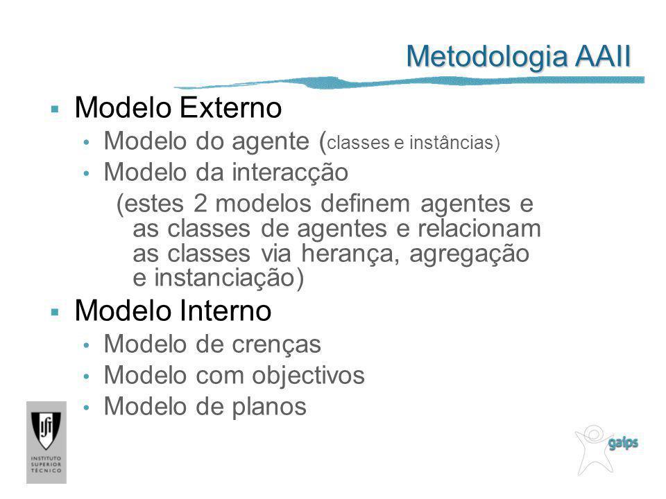 Metodologia AAII Modelo Externo Modelo do agente ( classes e instâncias) Modelo da interacção (estes 2 modelos definem agentes e as classes de agentes