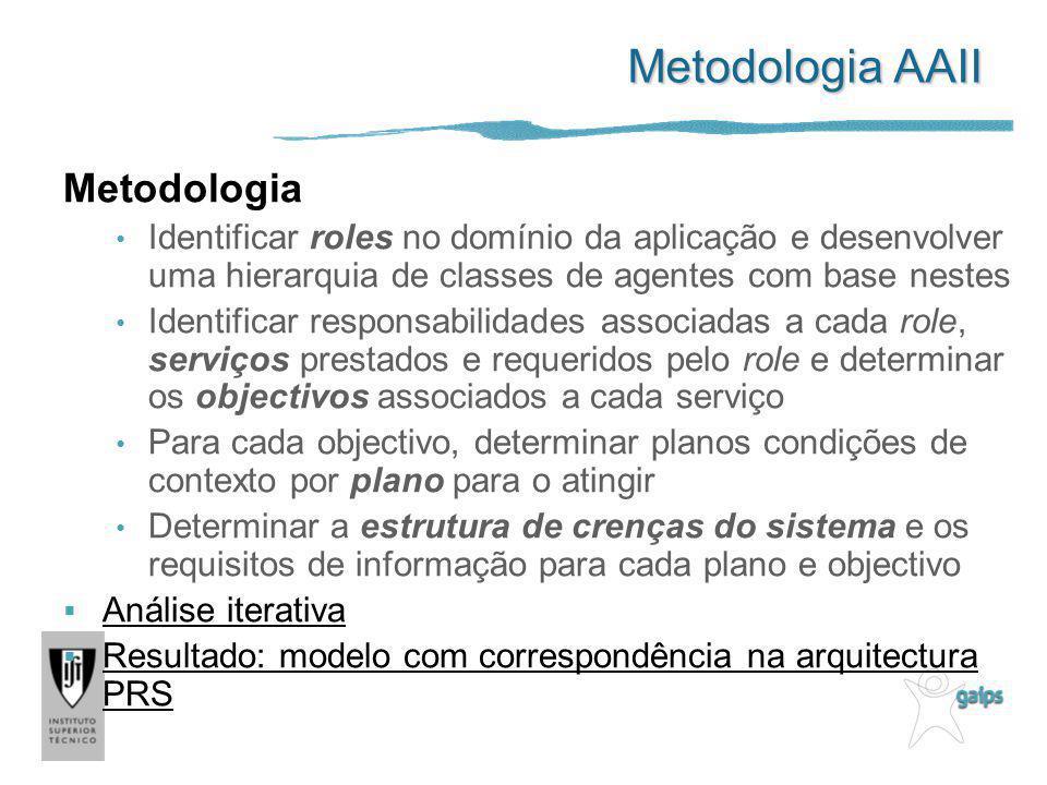 Metodologia AAII Metodologia Identificar roles no domínio da aplicação e desenvolver uma hierarquia de classes de agentes com base nestes Identificar