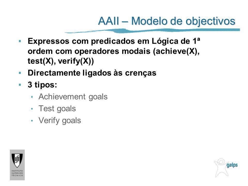 AAII – Modelo de objectivos Expressos com predicados em Lógica de 1ª ordem com operadores modais (achieve(X), test(X), verify(X)) Directamente ligados